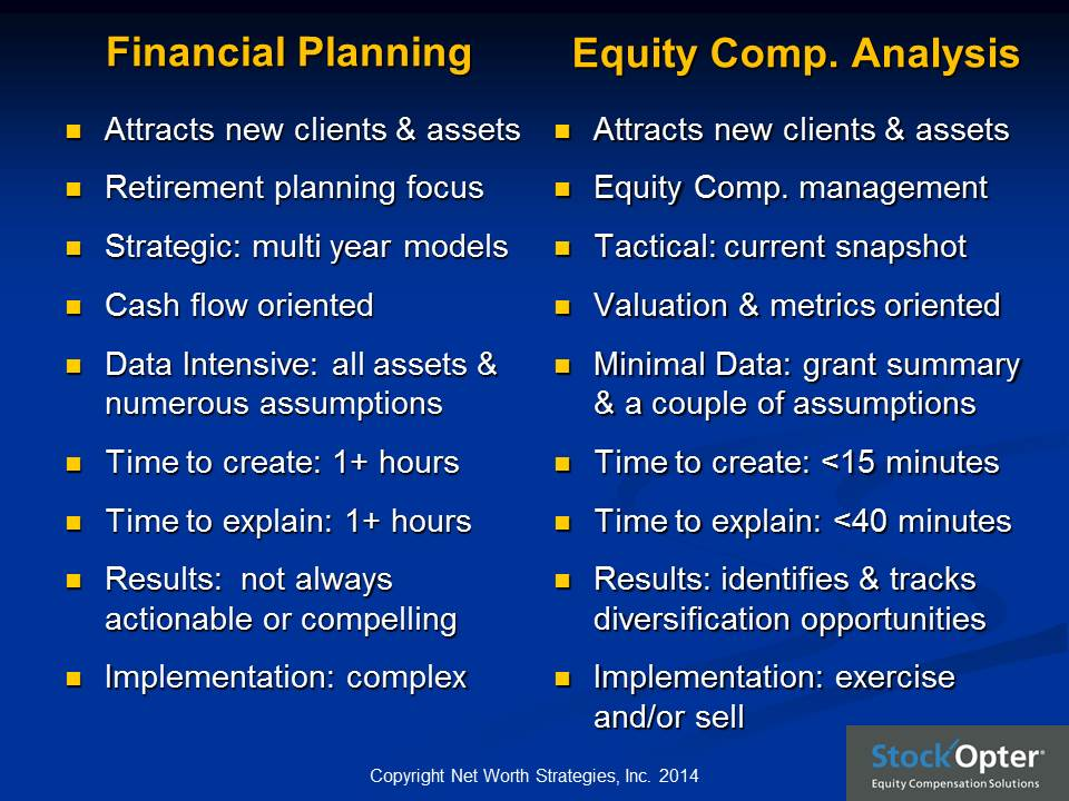 Financial Planning v Equity Comp Analsys